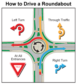 roundabout 3.png