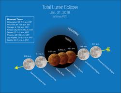 lunar_eclipse_01182018a-1.png
