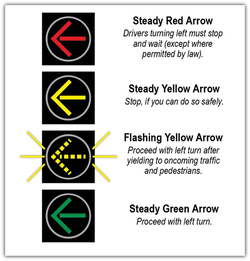flashing_yellow_arrow_signal_1.jpg