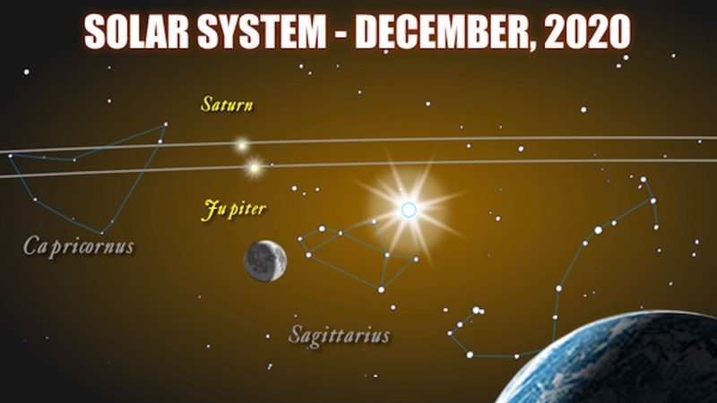 Christmas Star 2020: How to see the conjunction of Jupiter and Saturn?
